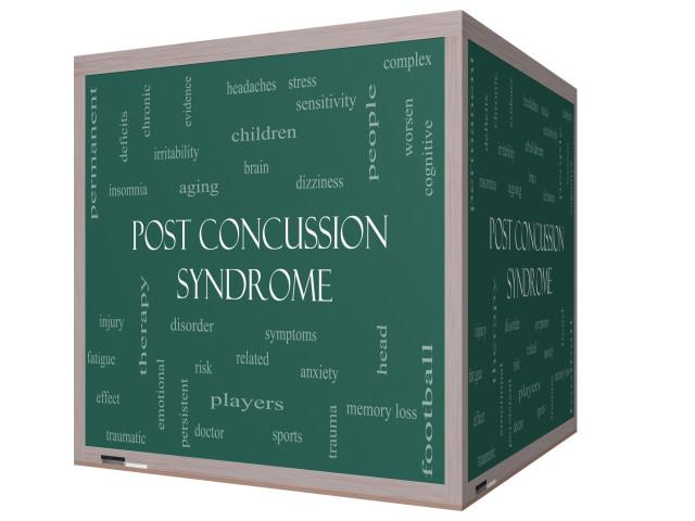 Understanding Concussion Repercussions: Brain Drama